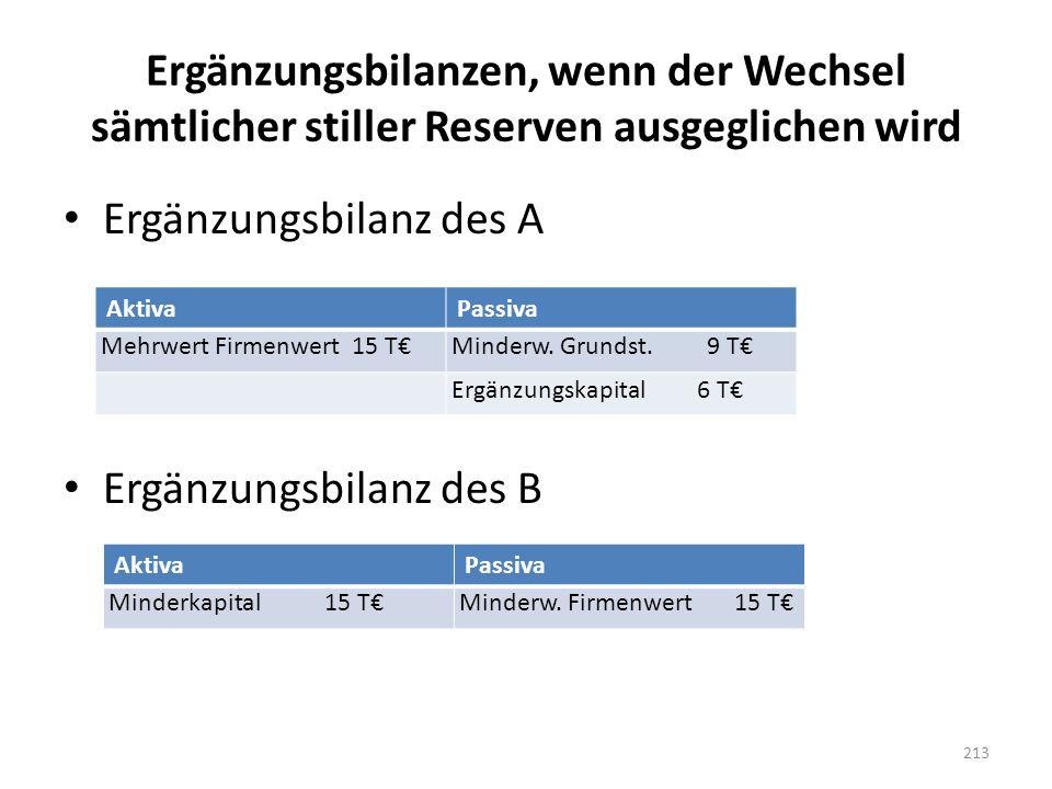Ergänzungsbilanzen, wenn der Wechsel sämtlicher stiller Reserven ausgeglichen wird Ergänzungsbilanz des A Ergänzungsbilanz des B 213 AktivaPassiva Meh