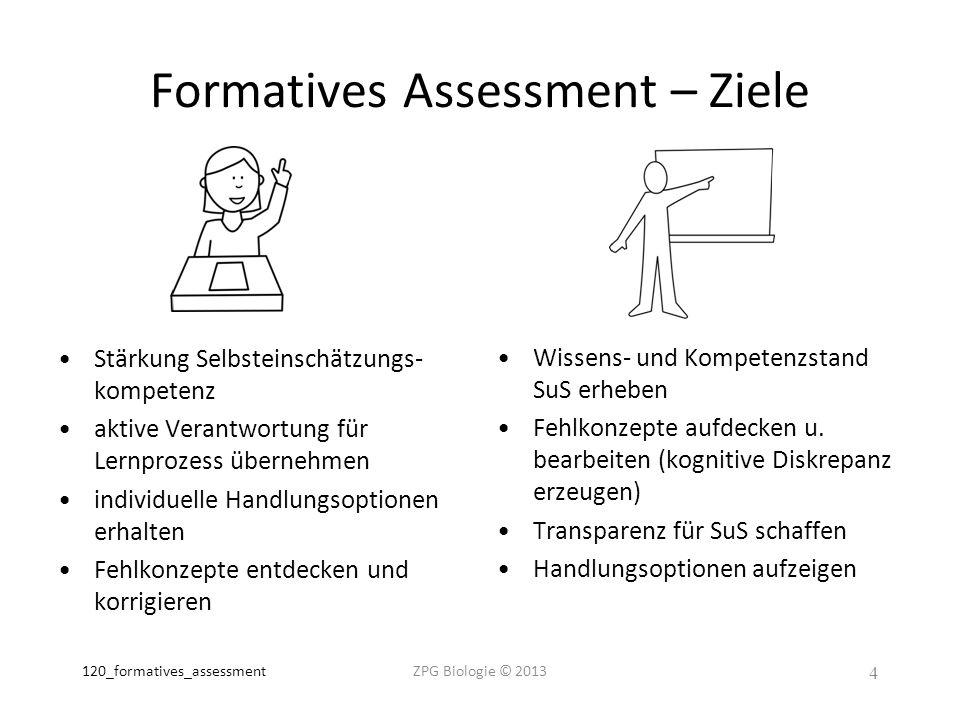 Formatives Assessment – Ziele Stärkung Selbsteinschätzungs- kompetenz aktive Verantwortung für Lernprozess übernehmen individuelle Handlungsoptionen e