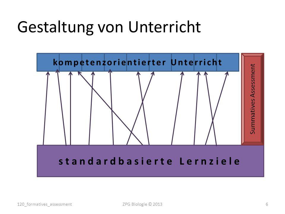 Gestaltung von Unterricht ZPG Biologie © 20136 standardbasierte Lernziele Summatives Assessment kompetenzorientierter Unterricht 120_formatives_assess