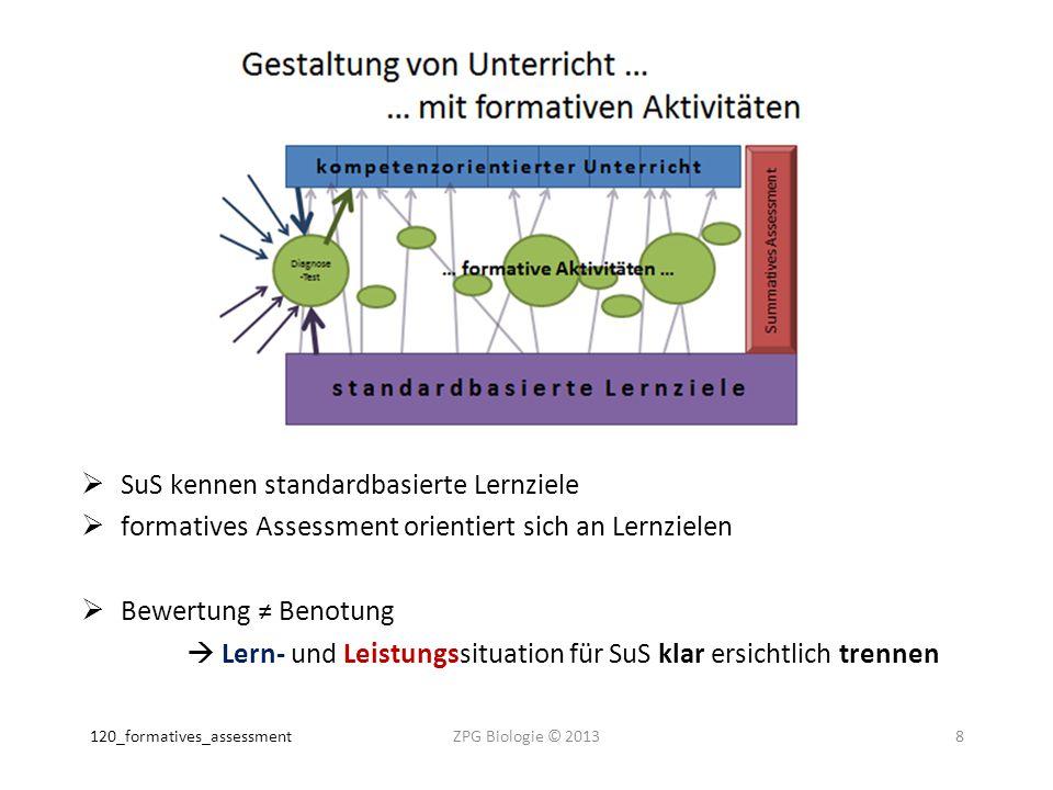  SuS kennen standardbasierte Lernziele  formatives Assessment orientiert sich an Lernzielen  Bewertung ≠ Benotung  Lern- und Leistungssituation fü