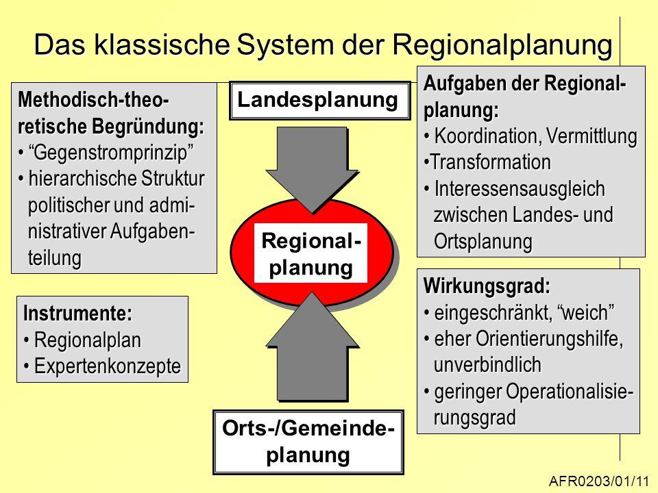 Das klassische System der Regionalplanung AFR0203/01/11 Landesplanung Orts-/Gemeinde- planung Regional- planung Aufgaben der Regional- planung: Koordi