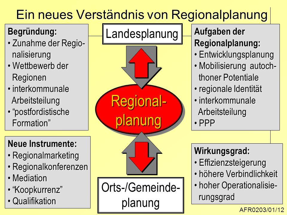 AFR0203/01/12 Ein neues Verständnis von Regionalplanung Landesplanung Orts-/Gemeinde- planung Regional-planung Aufgaben der Regionalplanung: Entwicklu