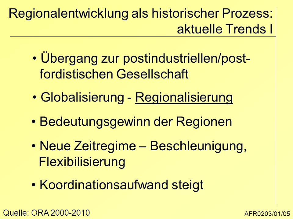 Regionalentwicklung als historischer Prozess: aktuelle Trends I AFR0203/01/05 Quelle: ORA 2000-2010 Übergang zur postindustriellen/post- Übergang zur