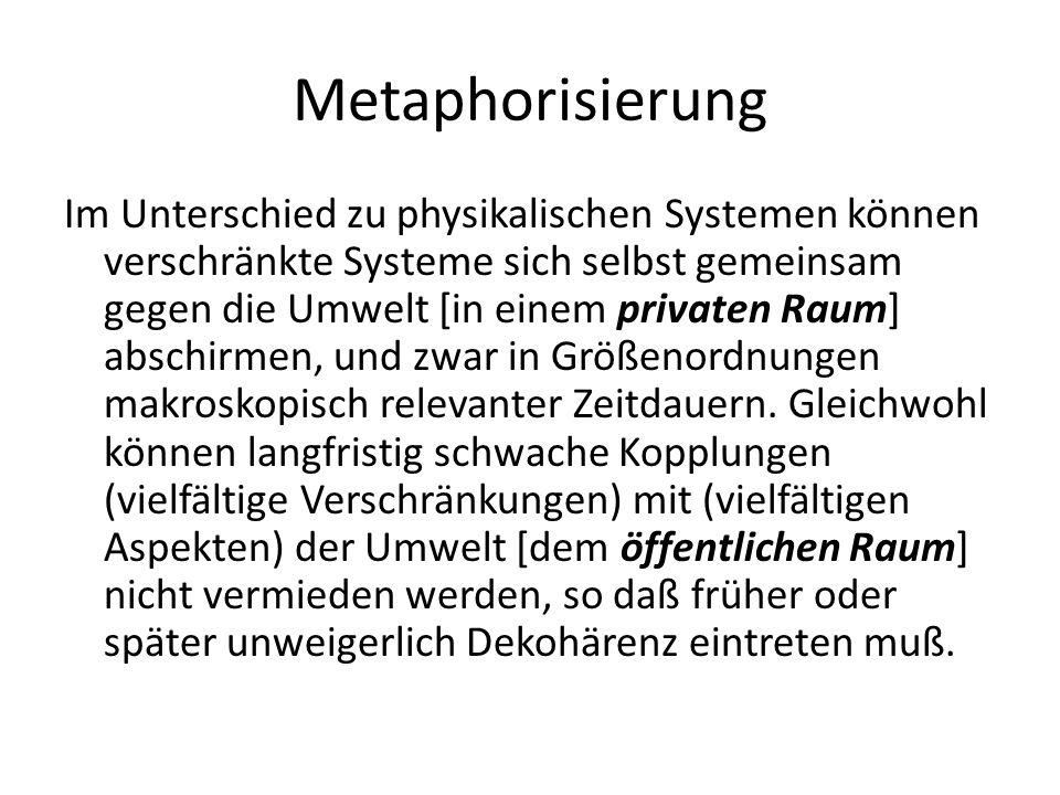 Metaphorisierung Im Unterschied zu physikalischen Systemen können verschränkte Systeme sich selbst gemeinsam gegen die Umwelt [in einem privaten Raum]