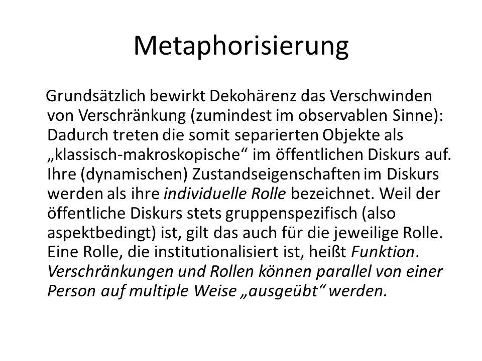 Metaphorisierung Grundsätzlich bewirkt Dekohärenz das Verschwinden von Verschränkung (zumindest im observablen Sinne): Dadurch treten die somit separi