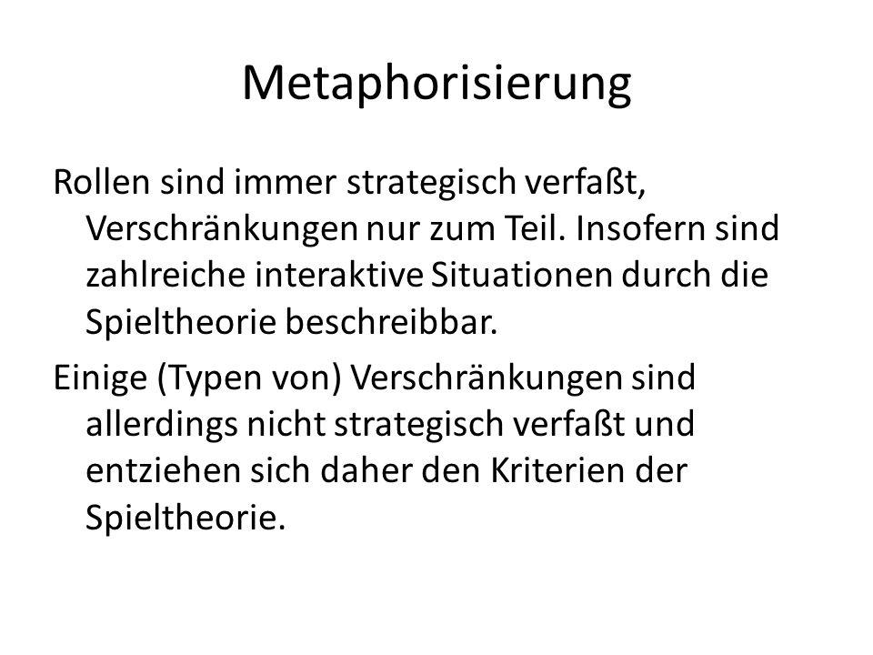 Metaphorisierung Rollen sind immer strategisch verfaßt, Verschränkungen nur zum Teil. Insofern sind zahlreiche interaktive Situationen durch die Spiel