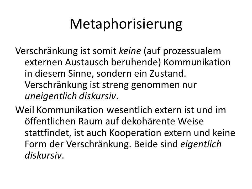 Metaphorisierung Verschränkung ist somit keine (auf prozessualem externen Austausch beruhende) Kommunikation in diesem Sinne, sondern ein Zustand. Ver