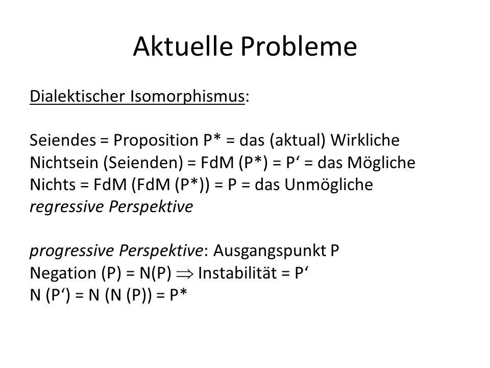 Aktuelle Probleme Dialektischer Isomorphismus: Seiendes = Proposition P* = das (aktual) Wirkliche Nichtsein (Seienden) = FdM (P*) = P' = das Mögliche