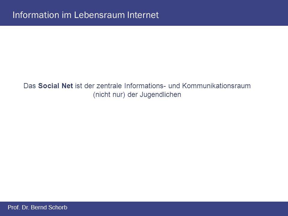 Information im Lebensraum Internet Prof. Dr. Bernd Schorb Das Social Net ist der zentrale Informations- und Kommunikationsraum (nicht nur) der Jugendl