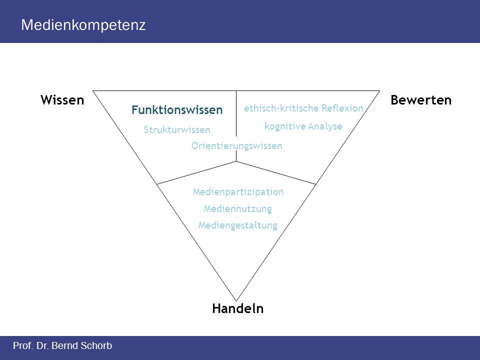 Medienkompetenz Prof. Dr. Bernd Schorb WissenBewerten Handeln Medienpartizipation Mediennutzung Mediengestaltung Funktionswissen Strukturwissen ethisc