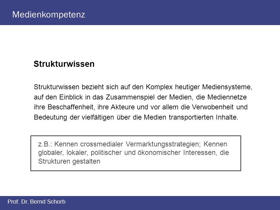 Medienkompetenz Prof. Dr. Bernd Schorb Strukturwissen Strukturwissen bezieht sich auf den Komplex heutiger Mediensysteme, auf den Einblick in das Zusa