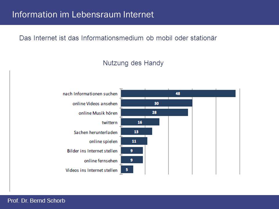 Information im Lebensraum Internet Prof. Dr. Bernd Schorb Das Internet ist das Informationsmedium ob mobil oder stationär Nutzung des Handy