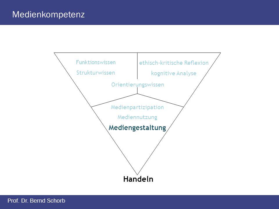 Medienkompetenz Prof. Dr. Bernd Schorb Handeln Medienpartizipation Mediennutzung Mediengestaltung Funktionswissen Strukturwissen ethisch-kritische Ref