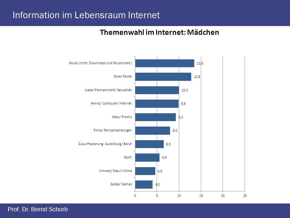 Information im Lebensraum Internet Prof. Dr. Bernd Schorb