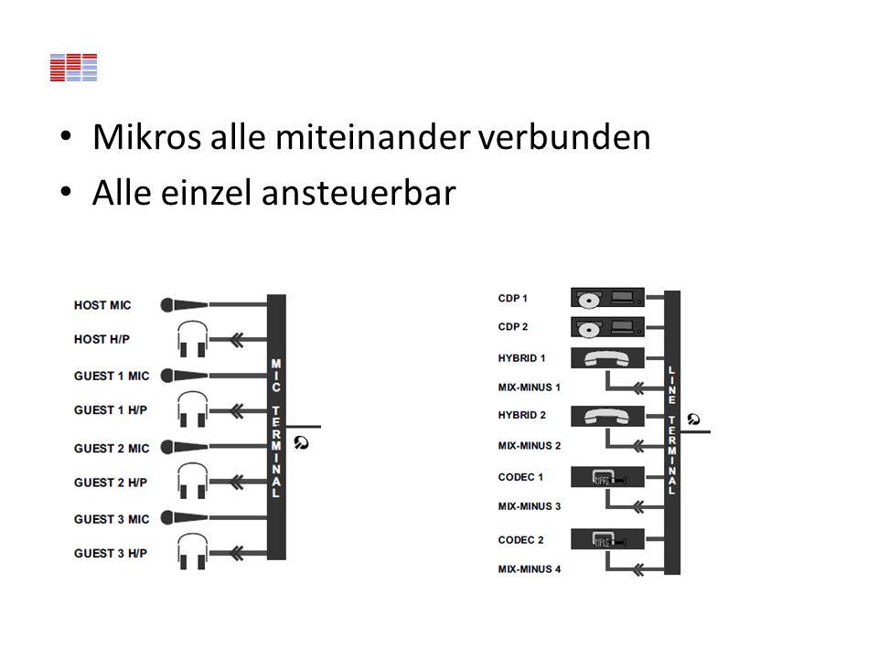 Mikros alle miteinander verbunden Alle einzel ansteuerbar