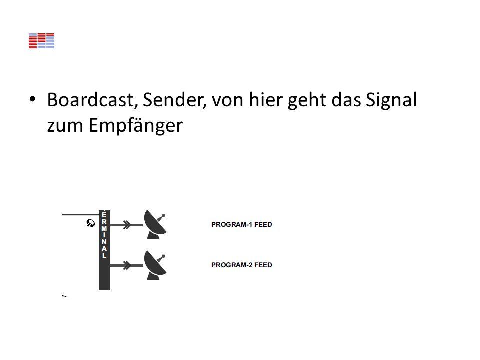 Boardcast, Sender, von hier geht das Signal zum Empfänger