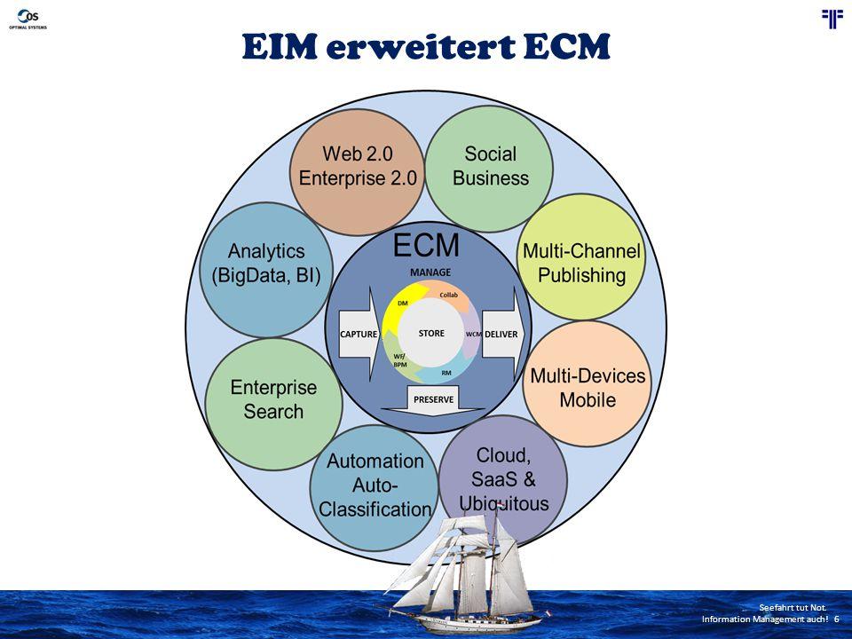 Seefahrt tut Not. Information Management auch! 6 EIM erweitert ECM
