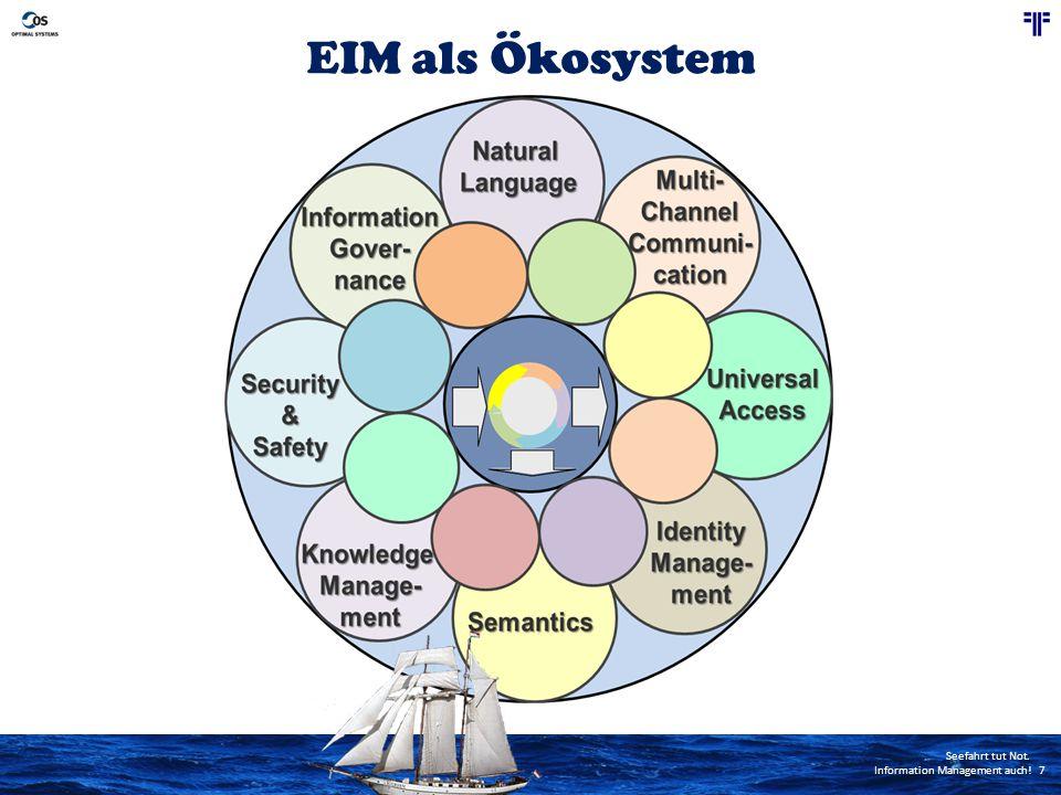 Seefahrt tut Not. Information Management auch! 7 EIM als Ökosystem