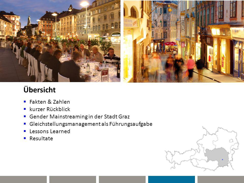 Übersicht  Fakten & Zahlen  kurzer Rückblick  Gender Mainstreaming in der Stadt Graz  Gleichstellungsmanagement als Führungsaufgabe  Lessons Lear