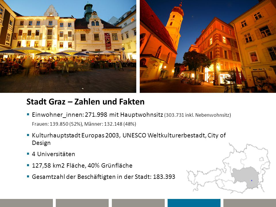 Stadt Graz – Zahlen und Fakten  Einwohner_innen: 271.998 mit Hauptwohnsitz (303.731 inkl. Nebenwohnsitz) Frauen: 139.850 (52%), Männer: 132.148 (48%)