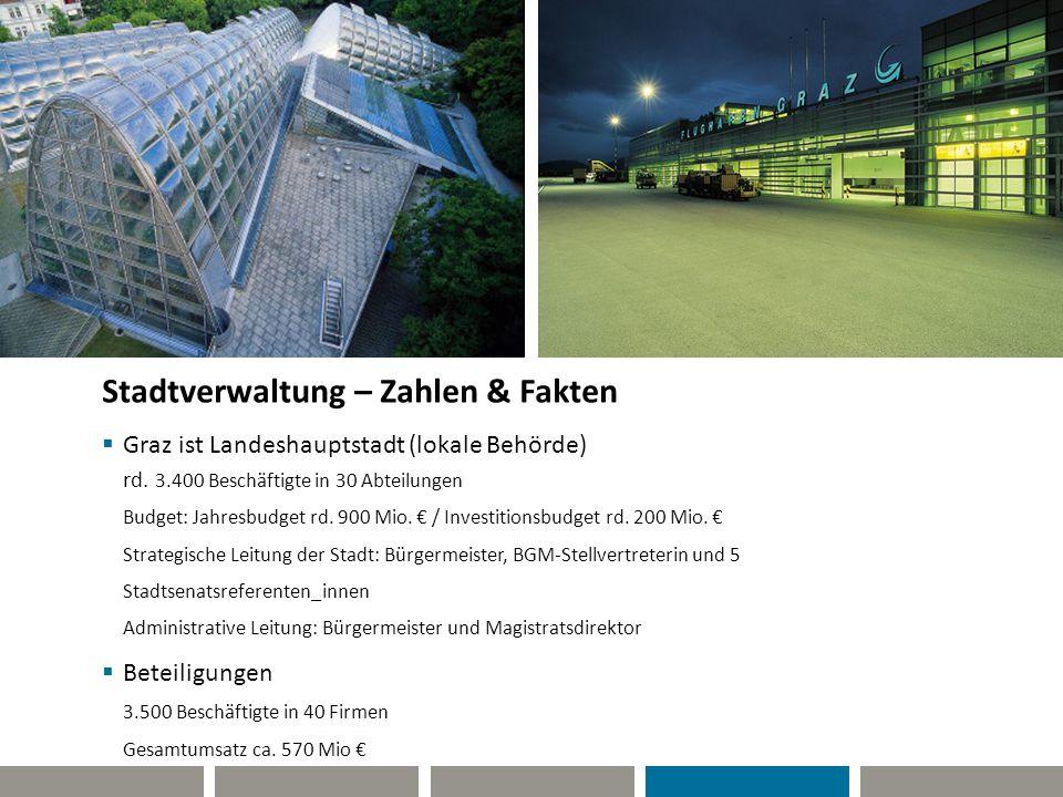 Stadtverwaltung – Zahlen & Fakten  Graz ist Landeshauptstadt (lokale Behörde) rd. 3.400 Beschäftigte in 30 Abteilungen Budget: Jahresbudget rd. 900 M