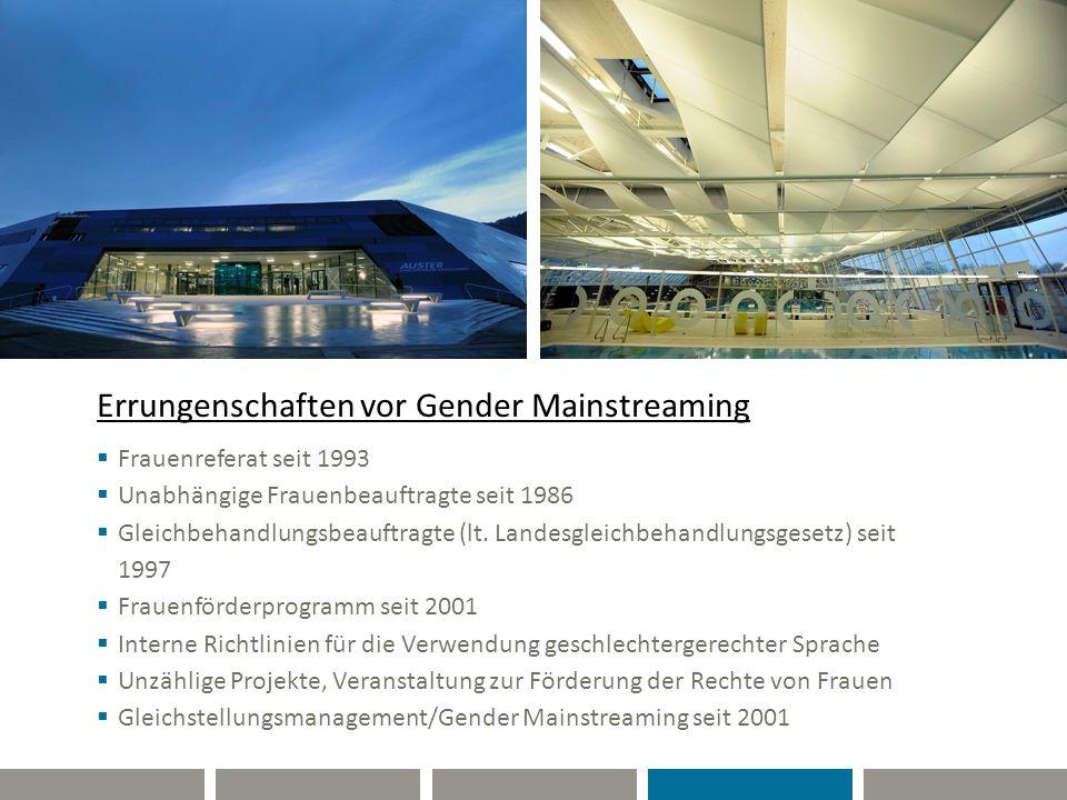 Errungenschaften vor Gender Mainstreaming  Frauenreferat seit 1993  Unabhängige Frauenbeauftragte seit 1986  Gleichbehandlungsbeauftragte (lt. Land