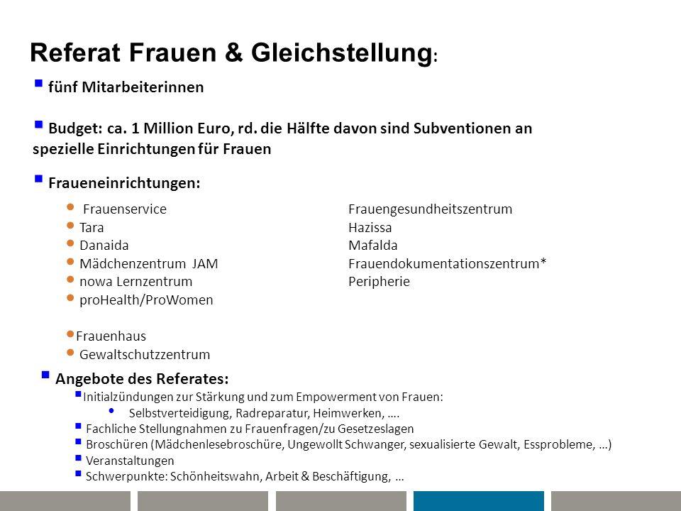 Referat Frauen & Gleichstellung :  fünf Mitarbeiterinnen   Budget: ca. 1 Million Euro, rd. die Hälfte davon sind Subventionen an spezielle Einricht