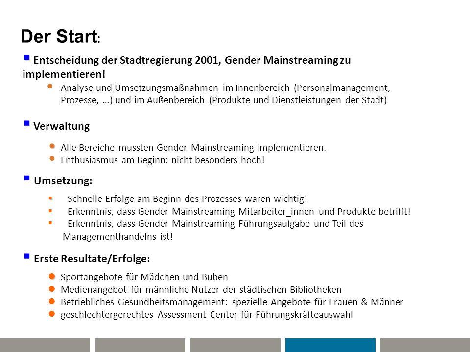 Der Start :   Entscheidung der Stadtregierung 2001, Gender Mainstreaming zu implementieren! Analyse und Umsetzungsmaßnahmen im Innenbereich (Persona