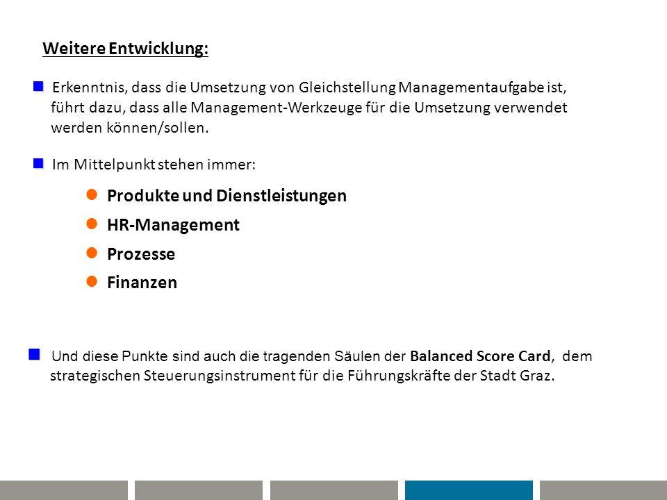 Konzept des Kontraktmanagements in Graz Eckwertbudgetierung Status-Quo-Analyse Mission Vision Kritische Erfolgsfaktoren Balanced Scorecard Globalbudget Kontrakt Berichtswesen GSM