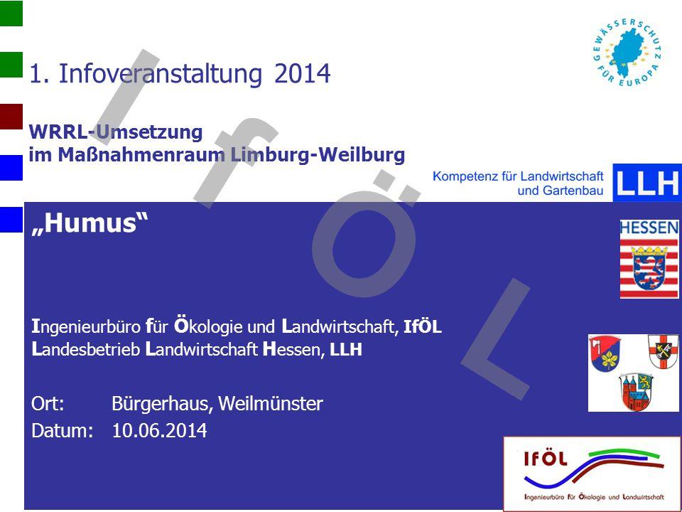 Ablauf 1.Eigenschaften und Bedeutung von Humus (Frau Riediger, IfÖL) 2.Humusbilanzierung in Hessen (Frau Schmidt, LLH) 3.Bodenbearbeitung und Bodenfruchtbarkeit (Herr Möller, LLH) I f Ö L