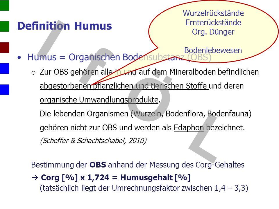 Definition Humus Humus = Organischen Bodensubstanz (OBS) o Zur OBS gehören alle in und auf dem Mineralboden befindlichen abgestorbenen pflanzlichen un
