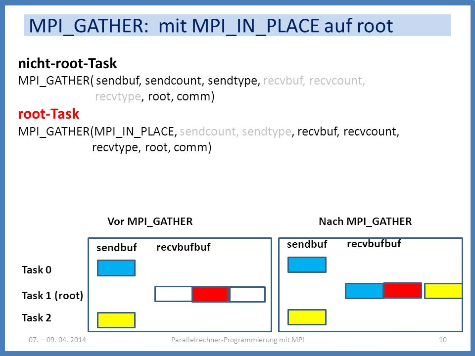 MPI_GATHER: mit MPI_IN_PLACE auf root Parallelrechner-Programmierung mit MPI1007.