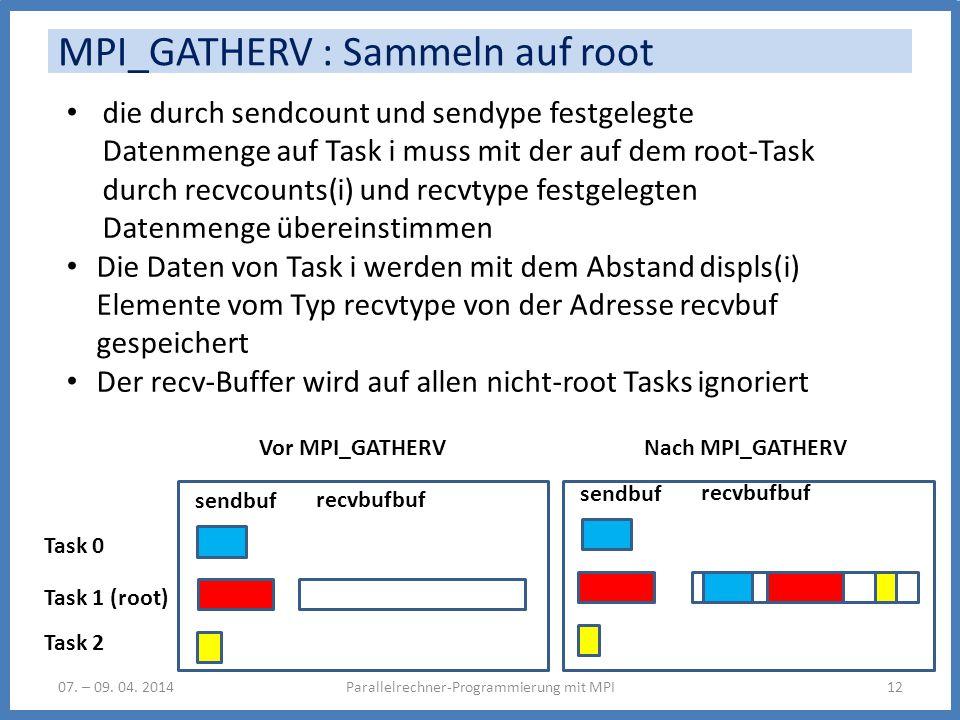 MPI_GATHERV : Sammeln auf root Parallelrechner-Programmierung mit MPI1207. – 09. 04. 2014 die durch sendcount und sendype festgelegte Datenmenge auf T
