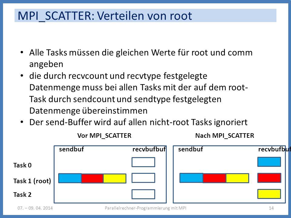 MPI_SCATTER: Verteilen von root Parallelrechner-Programmierung mit MPI1407. – 09. 04. 2014 Alle Tasks müssen die gleichen Werte für root und comm ange