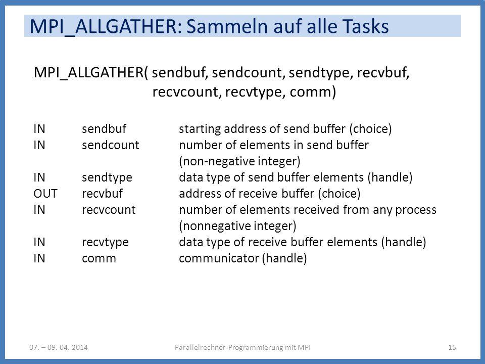MPI_ALLGATHER: Sammeln auf alle Tasks Parallelrechner-Programmierung mit MPI1507. – 09. 04. 2014 MPI_ALLGATHER( sendbuf, sendcount, sendtype, recvbuf,