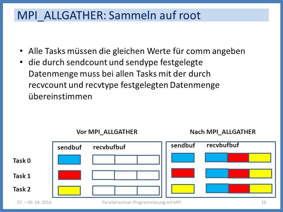 MPI_ALLGATHER: Sammeln auf root Parallelrechner-Programmierung mit MPI1607. – 09. 04. 2014 Alle Tasks müssen die gleichen Werte für comm angeben die d