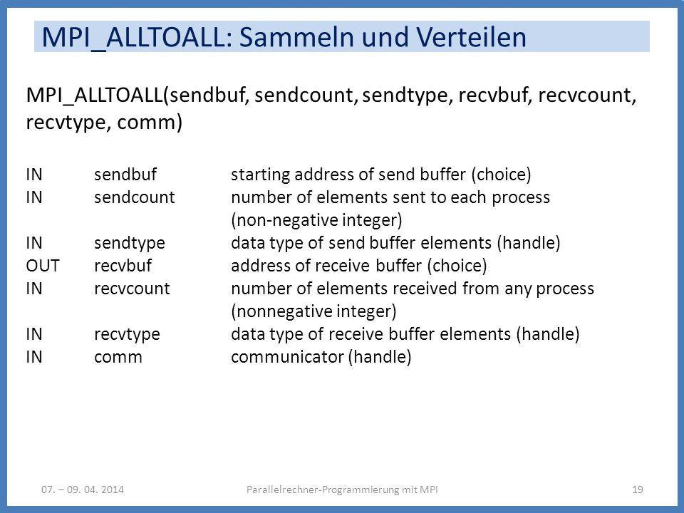 MPI_ALLTOALL: Sammeln und Verteilen Parallelrechner-Programmierung mit MPI1907. – 09. 04. 2014 MPI_ALLTOALL(sendbuf, sendcount, sendtype, recvbuf, rec