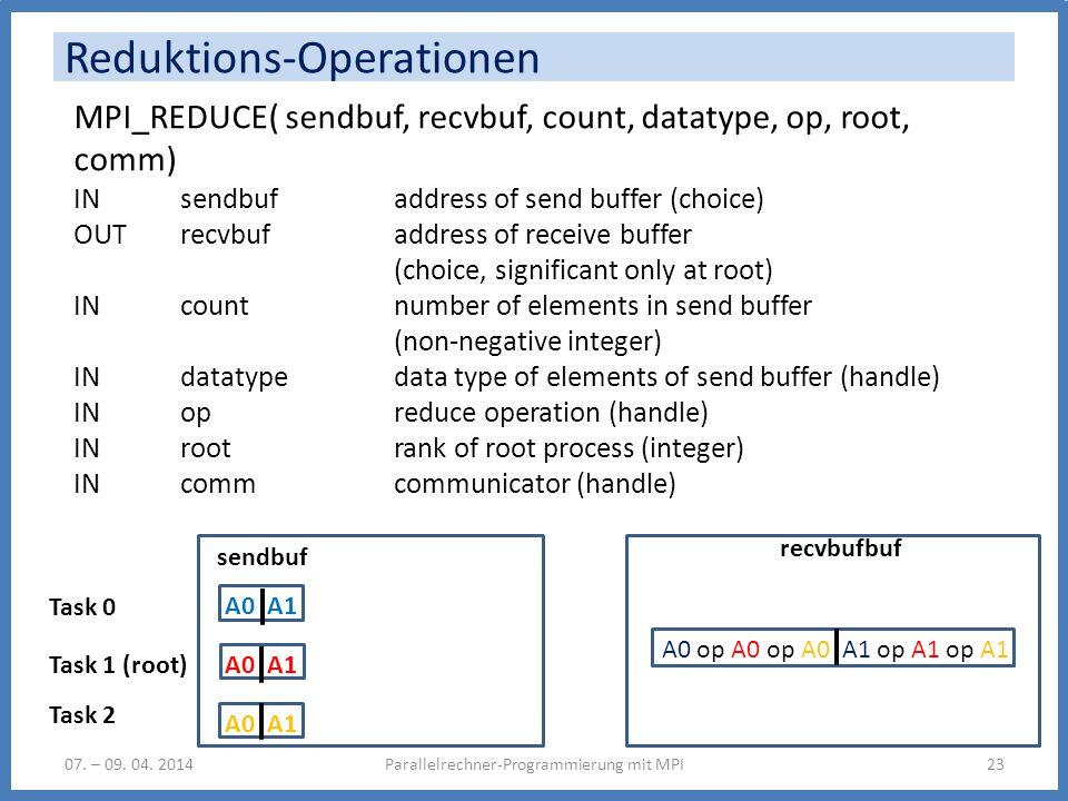 A0 op A0 op A0 A1 op A1 op A1 Reduktions-Operationen Parallelrechner-Programmierung mit MPI2307. – 09. 04. 2014 MPI_REDUCE( sendbuf, recvbuf, count, d