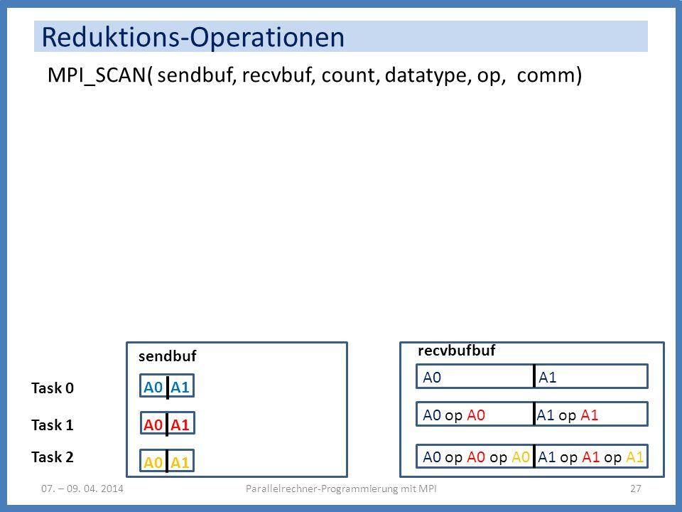 A0 op A0 A1 op A1 Reduktions-Operationen Parallelrechner-Programmierung mit MPI2707. – 09. 04. 2014 MPI_SCAN( sendbuf, recvbuf, count, datatype, op, c