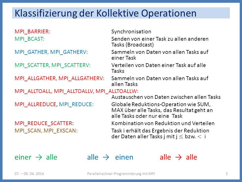Klassifizierung der Kollektive Operationen Parallelrechner-Programmierung mit MPI307. – 09. 04. 2014