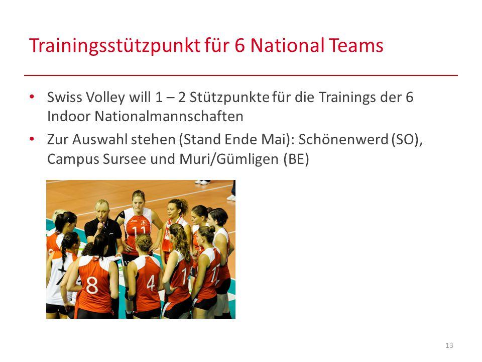 Trainingsstützpunkt für 6 National Teams 13 Swiss Volley will 1 – 2 Stützpunkte für die Trainings der 6 Indoor Nationalmannschaften Zur Auswahl stehen (Stand Ende Mai): Schönenwerd (SO), Campus Sursee und Muri/Gümligen (BE)