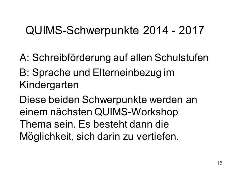 QUIMS-Schwerpunkte 2014 - 2017 A: Schreibförderung auf allen Schulstufen B: Sprache und Elterneinbezug im Kindergarten Diese beiden Schwerpunkte werde