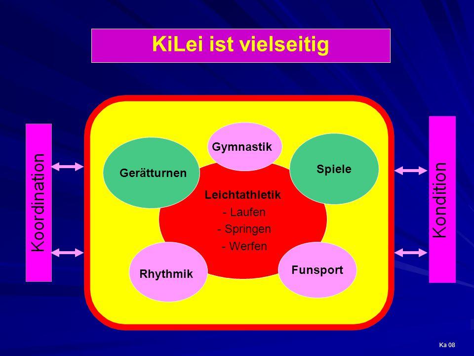 KiLei ist vielseitig Leichtathletik - Laufen - Springen - Werfen Gymnastik Gerätturnen Spiele Rhythmik Funsport Ka 08