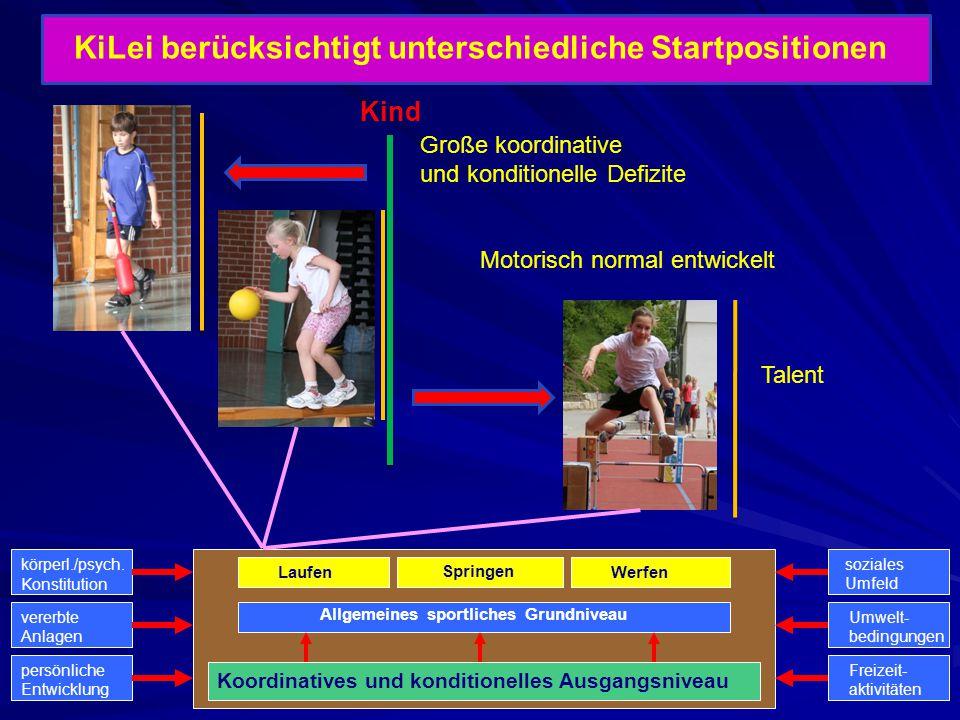 Kind KiLei berücksichtigt unterschiedliche Startpositionen Große koordinative und konditionelle Defizite Motorisch normal entwickelt Talent Allgemeine