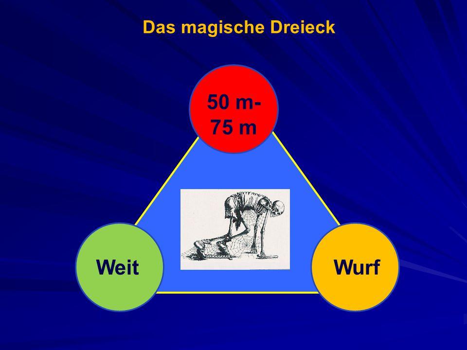 Das magische Dreieck 50 m- 75 m WeitWurf
