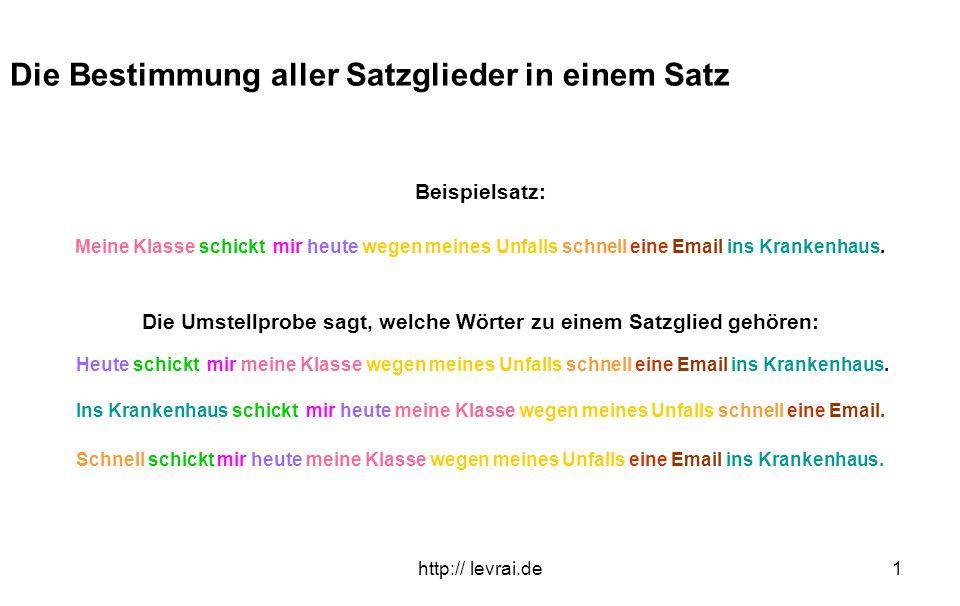 http:// levrai.de2 Wir bestimmen Satzglieder mit Fragen.