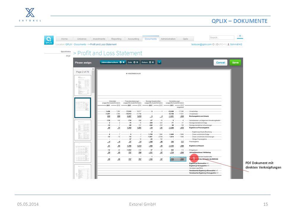 QPLIX – DOKUMENTE 05.05.2014Extorel GmbH15 PDF Dokument mit direkten Verknüpfungen 1