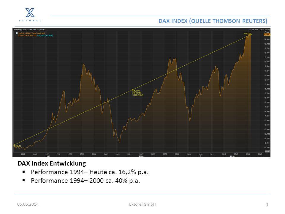DAX INDEX (QUELLE THOMSON REUTERS) 05.05.2014Extorel GmbH4 DAX Index Entwicklung  Performance 1994– Heute ca. 16,2% p.a.  Performance 1994– 2000 ca.