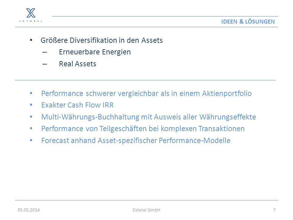 IDEEN & LÖSUNGEN Größere Diversifikation in den Assets – Erneuerbare Energien – Real Assets 05.05.2014Extorel GmbH7 Performance schwerer vergleichbar