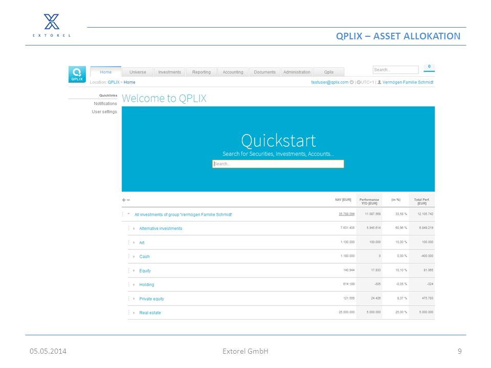 QPLIX – ASSET ALLOKATION 05.05.2014Extorel GmbH9